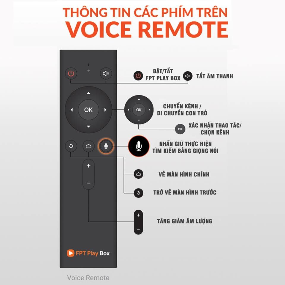 fpt play box điều khiển giọng nói